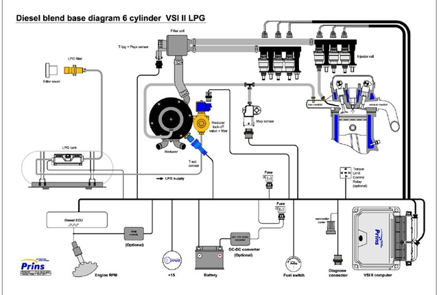 2005 Mack Truck Wiring Block Diagramrh114oberbergsgmde: 1998 Mack Engine Diagram At Gmaili.net