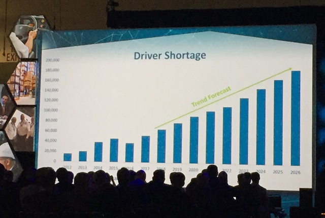 If nothing improves and trends continue at the same rate, the industry could be short 174,000 drivers by 2026.