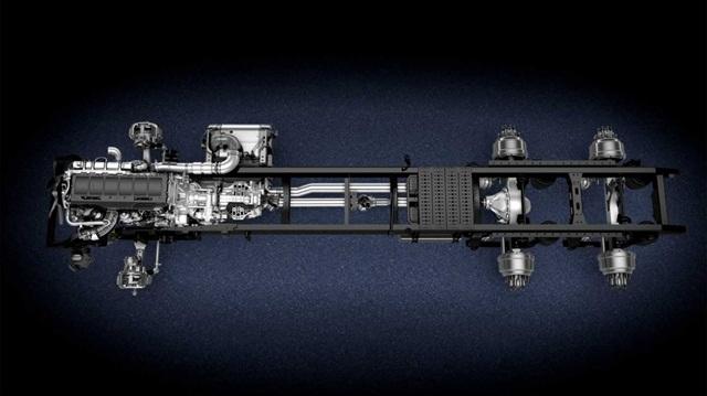 Detroits complete integrated powertrain. Image via Detroit