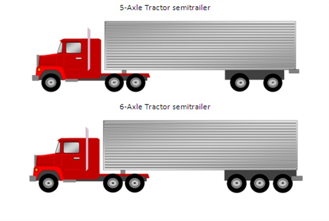 Maximum Axle Weight For Trucks : Bill would up truck weight limit to pounds news