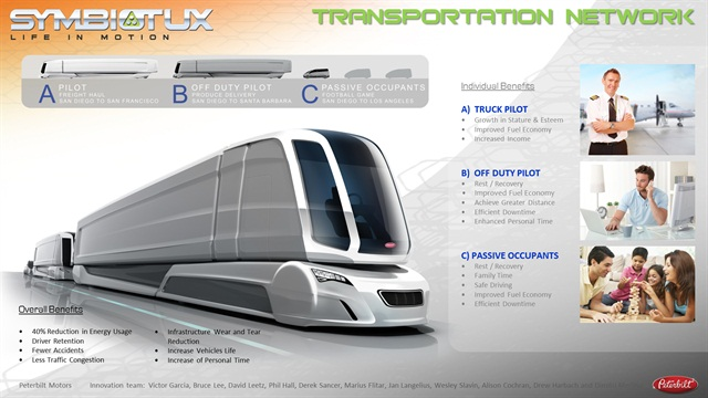 A far-out future truck project for the LA Auto Show