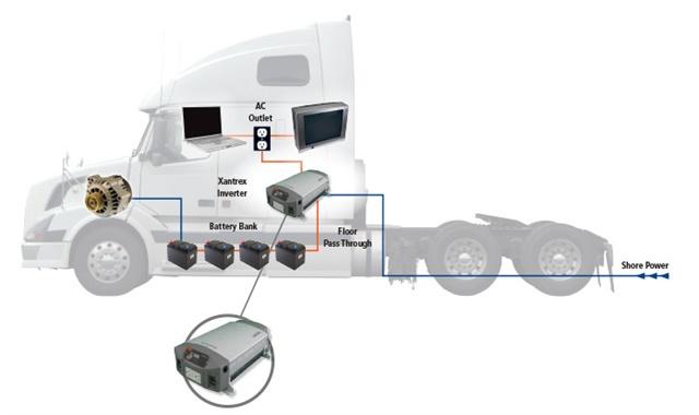 m-xantrex-inverters-1 Xantrex Inverter Wiring Diagram on transfer switch, dc ac, solar cabin power, deminension ems12x25ab3r4t, for mallard power, camper power, dminension ems12x25ab3r4t, sunny boy, magnum rv,