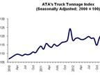 July truck tonnage falls from June, but is up from the same time a year ago. Credit: ATA