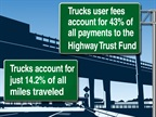 Source: American Trucking Trends 2014/U.S. DOT Image via ATA