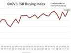 The CKCVR Buying Index Graph via CK Commercial Vehicle Research
