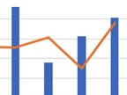 Graphs courtesy CarrierLists
