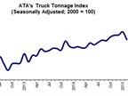 Graph via ATA Truck Tonnage Index