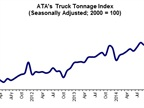 <p><em>Graph via ATA.</em></p>