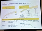 Shell s Jason Brown explaines to reports that fuel economy is becoming