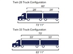 Image via report: Twin 33 Foot Truck Trailers: Making U.S. Freight Transport Safer and More Efficient