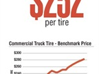 Benchmark price reflects a price range from $50 to $950 per tire,
