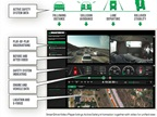 SmartDrive captures video and data from the ECU and active safety