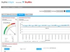 SkyBitz Debuts New Trend Reporting, Cellular-Network Trailer Tracking