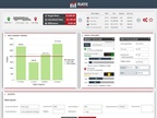 Truckstop.com Offers Freight Rate Analysis Tool