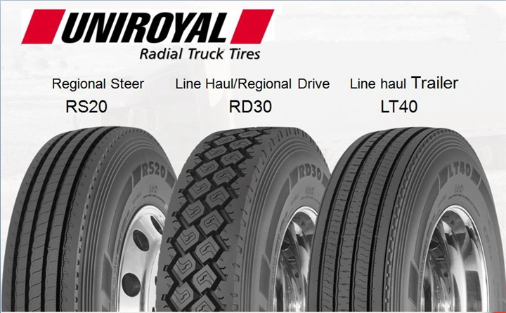 Tires for Sale for Cars, Trucks SUVs - Walmart Canada