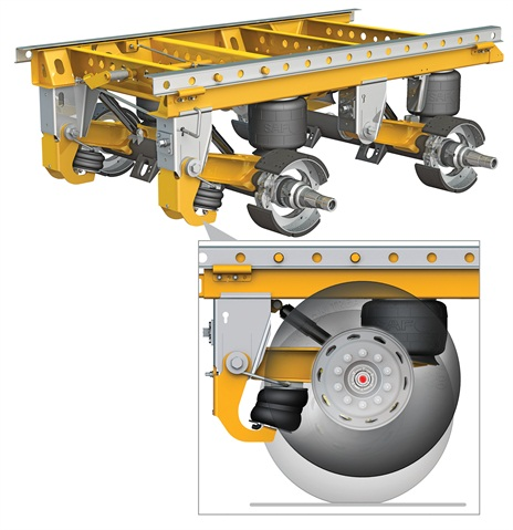SAF CBX40 Tandem Axle Slider Suspensions with Auto-PosiLift technology will be available from most Trailer OEMs by April 2013.