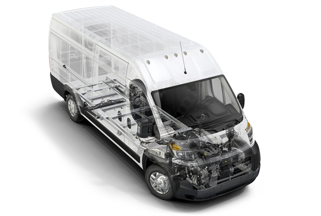 Front-wheel-drive ProMaster's unibody sits low for easy step-up. Standard pallets easily fit through rear and side doors. Van's turning circle is a short 35 feet.