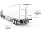 When undeployed, standard Trailer Tail panel at left allows ready access to door handle. New Covered panel blocks the handle unless pulled away from the door. Panels fold out of the way when doors are opened against trailer's sides. Art: Stemco
